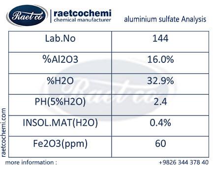 سولفات آلومینیوم ریتکو شیمی