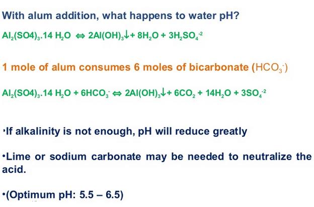 نقش منعقد کننده در تصفیه آب - ریتکوشیمی - تولیدکننده سولفات فلزی بازرگانی سولفات
